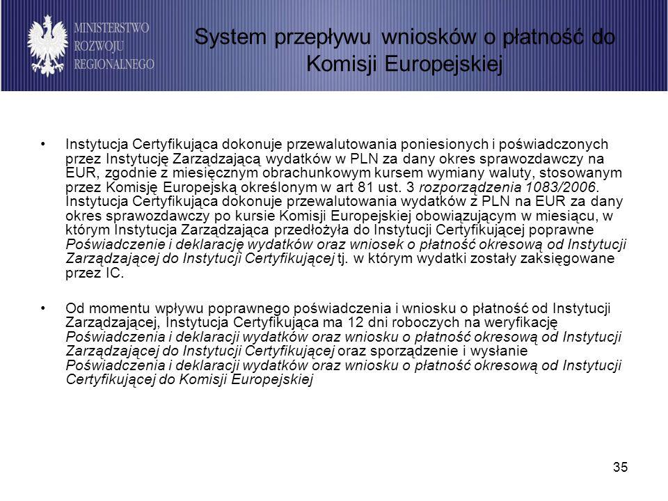 35 Instytucja Certyfikująca dokonuje przewalutowania poniesionych i poświadczonych przez Instytucję Zarządzającą wydatków w PLN za dany okres sprawozd