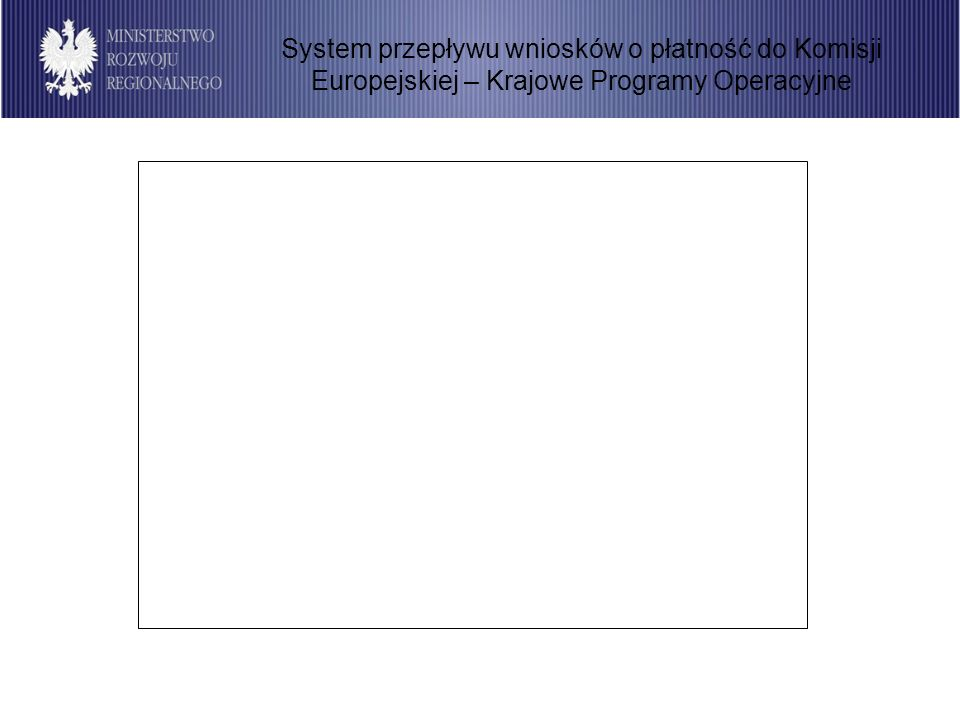 System przepływu wniosków o płatność do Komisji Europejskiej – Krajowe Programy Operacyjne