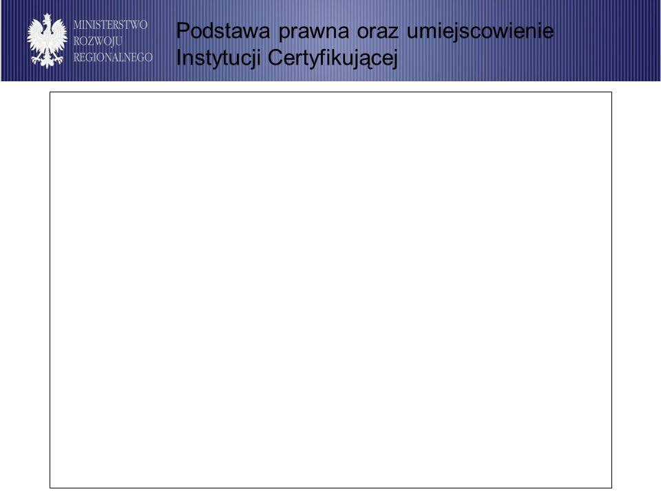15 Wytyczne w sprawie warunków certyfikacji dotyczą wymienionych poniżej programów operacyjnych w ramach NSRO 2007-2013: Programu Operacyjnego Infrastruktura i Środowisko (PO IiŚ) (finansowanego z EFRR oraz Funduszu Spójności) Programu Operacyjnego Innowacyjna Gospodarka (PO IG) (finansowanego z EFRR) Programu Operacyjnego Kapitał Ludzki (PO KL) (finansowanego z EFS) Programu Operacyjnego Rozwój Polski Wschodniej (PO RPW) (finansowanego z EFRR) Programu Operacyjnego Pomoc Techniczna (PO PT) (finansowanego z EFRR) Regionalnych Programów Operacyjnych (RPO) (finansowanych z EFRR) Programów Europejskiej Współpracy Terytorialnej (EWT) (finansowanych z EFRR), w których zarządzanie oraz certyfikacja powierzone zostały przez KE stronie polskiej.