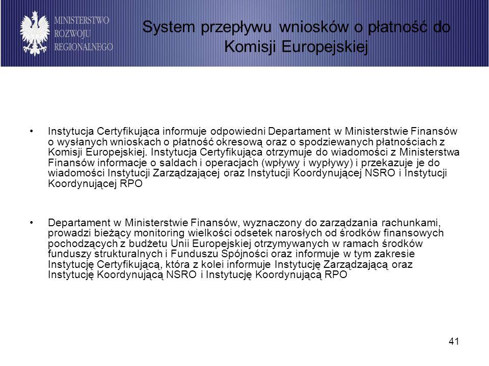 41 Instytucja Certyfikująca informuje odpowiedni Departament w Ministerstwie Finansów o wysłanych wnioskach o płatność okresową oraz o spodziewanych płatnościach z Komisji Europejskiej.