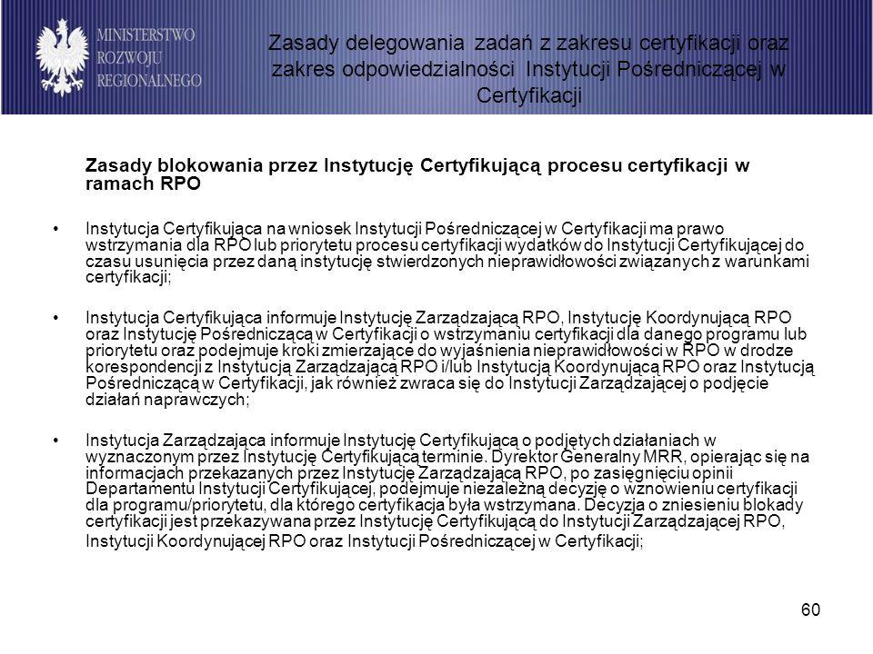 60 Zasady blokowania przez Instytucję Certyfikującą procesu certyfikacji w ramach RPO Instytucja Certyfikująca na wniosek Instytucji Pośredniczącej w