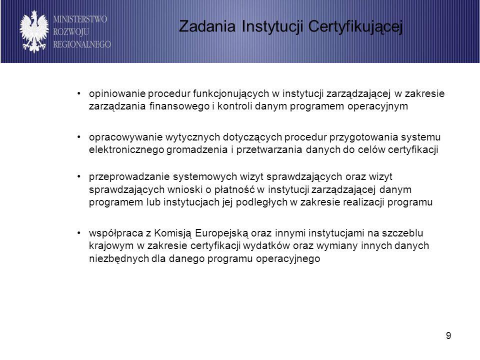 9 opiniowanie procedur funkcjonujących w instytucji zarządzającej w zakresie zarządzania finansowego i kontroli danym programem operacyjnym opracowywanie wytycznych dotyczących procedur przygotowania systemu elektronicznego gromadzenia i przetwarzania danych do celów certyfikacji przeprowadzanie systemowych wizyt sprawdzających oraz wizyt sprawdzających wnioski o płatność w instytucji zarządzającej danym programem lub instytucjach jej podległych w zakresie realizacji programu współpraca z Komisją Europejską oraz innymi instytucjami na szczeblu krajowym w zakresie certyfikacji wydatków oraz wymiany innych danych niezbędnych dla danego programu operacyjnego Zadania Instytucji Certyfikującej
