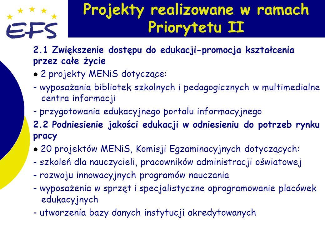 7 Projekty realizowane w ramach Priorytetu II 2.1 Zwiększenie dostępu do edukacji-promocja kształcenia przez całe życie 2 projekty MENiS dotyczące: - wyposażania bibliotek szkolnych i pedagogicznych w multimedialne centra informacji - przygotowania edukacyjnego portalu informacyjnego 2.2 Podniesienie jakości edukacji w odniesieniu do potrzeb rynku pracy 20 projektów MENiS, Komisji Egzaminacyjnych dotyczących: - szkoleń dla nauczycieli, pracowników administracji oświatowej - rozwoju innowacyjnych programów nauczania - wyposażenia w sprzęt i specjalistyczne oprogramowanie placówek edukacyjnych - utworzenia bazy danych instytucji akredytowanych