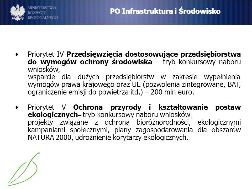 PO Infrastruktura i Środowisko Priorytet IV Przedsięwzięcia dostosowujące przedsiębiorstwa do wymogów ochrony środowiska – tryb konkursowy naboru wniosków, wsparcie dla dużych przedsiębiorstw w zakresie wypełnienia wymogów prawa krajowego oraz UE (pozwolenia zintegrowane, BAT, ograniczenie emisji do powietrza itd.) – 200 mln euro.