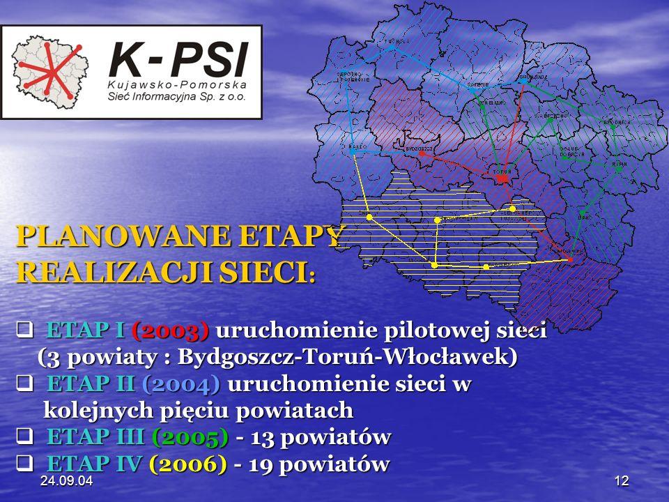 24.09.0412 PLANOWANE ETAPY REALIZACJI SIECI : ETAP I (2003) uruchomienie pilotowej sieci ETAP I (2003) uruchomienie pilotowej sieci (3 powiaty : Bydgo