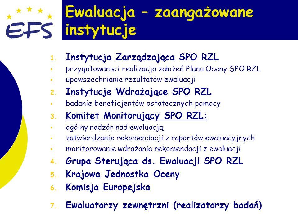 4 Ewaluacja – zaangażowane instytucje 1.
