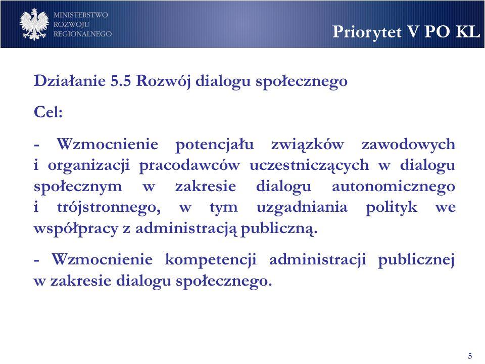Priorytet V PO KL 5 Działanie 5.5 Rozwój dialogu społecznego Cel: - Wzmocnienie potencjału związków zawodowych i organizacji pracodawców uczestniczących w dialogu społecznym w zakresie dialogu autonomicznego i trójstronnego, w tym uzgadniania polityk we współpracy z administracją publiczną.