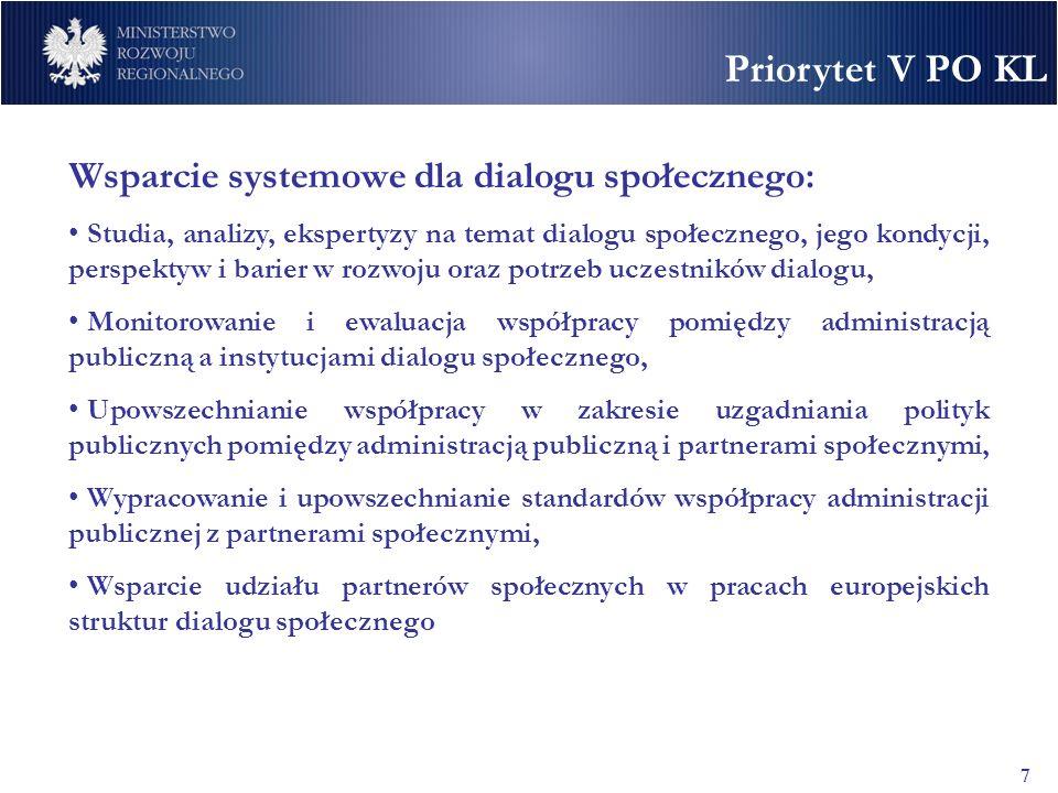 Priorytet V PO KL 7 Wsparcie systemowe dla dialogu społecznego: Studia, analizy, ekspertyzy na temat dialogu społecznego, jego kondycji, perspektyw i barier w rozwoju oraz potrzeb uczestników dialogu, Monitorowanie i ewaluacja współpracy pomiędzy administracją publiczną a instytucjami dialogu społecznego, Upowszechnianie współpracy w zakresie uzgadniania polityk publicznych pomiędzy administracją publiczną i partnerami społecznymi, Wypracowanie i upowszechnianie standardów współpracy administracji publicznej z partnerami społecznymi, Wsparcie udziału partnerów społecznych w pracach europejskich struktur dialogu społecznego