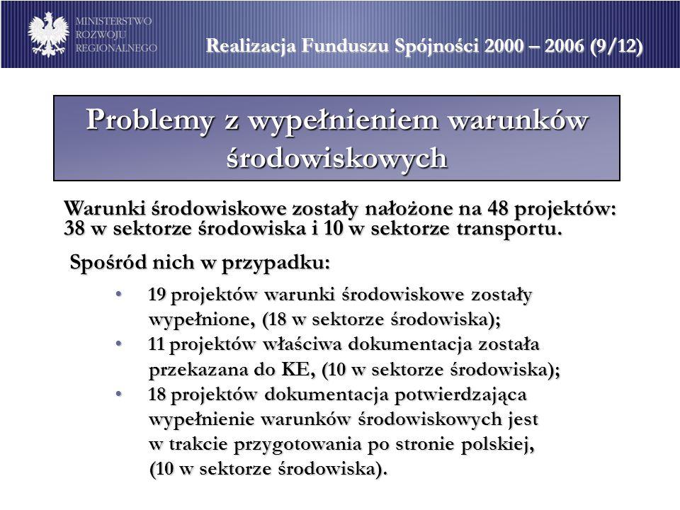Realizacja Funduszu Spójności 2000 – 2006 (9/12) Problemy z wypełnieniem warunków środowiskowych Warunki środowiskowe zostały nałożone na 48 projektów