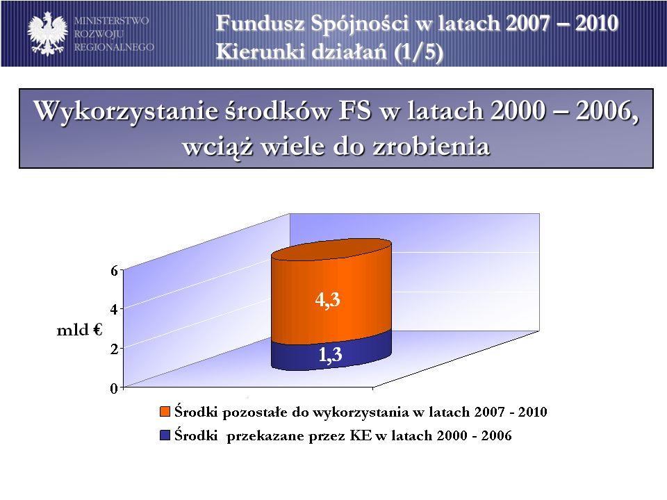 Wykorzystanie środków FS w latach 2000 – 2006, wciąż wiele do zrobienia Fundusz Spójności w latach 2007 – 2010 Kierunki działań (1/5)
