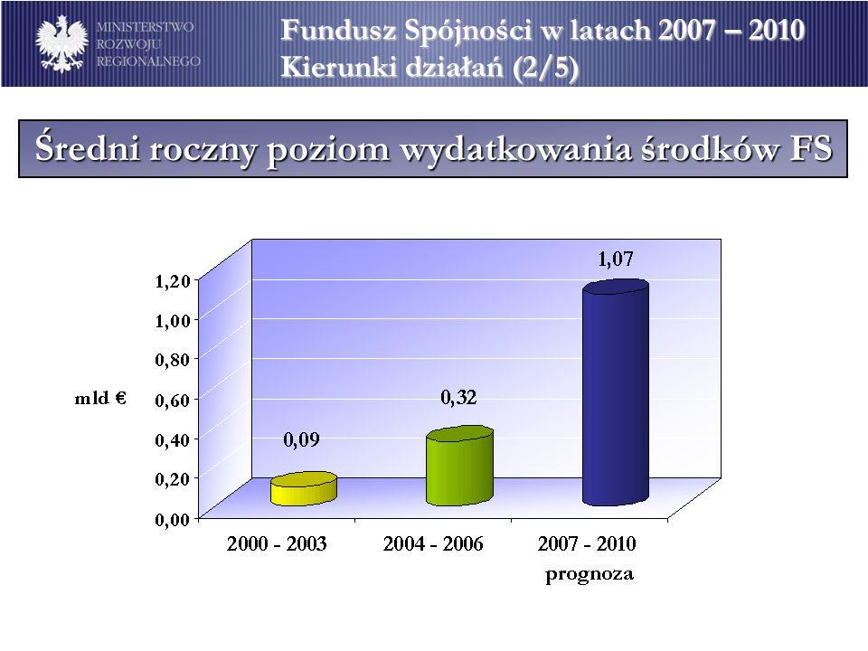 Średni roczny poziom wydatkowania środków FS Fundusz Spójności w latach 2007 – 2010 Kierunki działań (2/5)