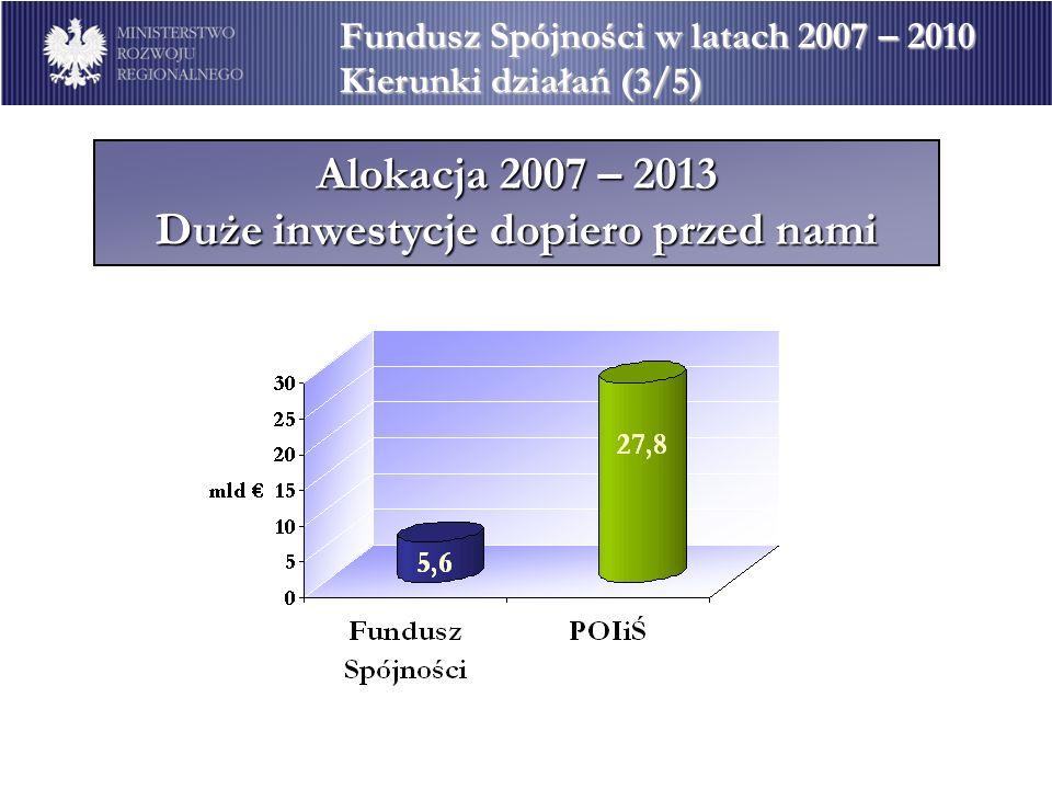 Alokacja 2007 – 2013 Duże inwestycje dopiero przed nami Fundusz Spójności w latach 2007 – 2010 Kierunki działań (3/5)