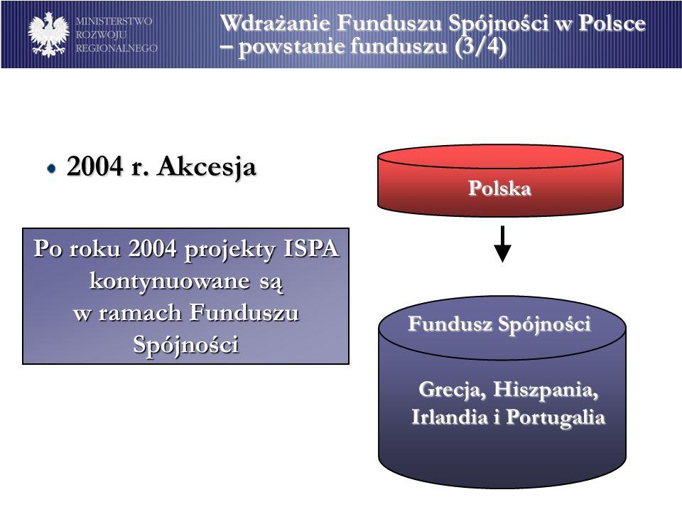 2004 r. Akcesja Grecja, Hiszpania, Irlandia i Portugalia Polska Fundusz Spójności Po roku 2004 projekty ISPA kontynuowane są w ramach Funduszu Spójnoś