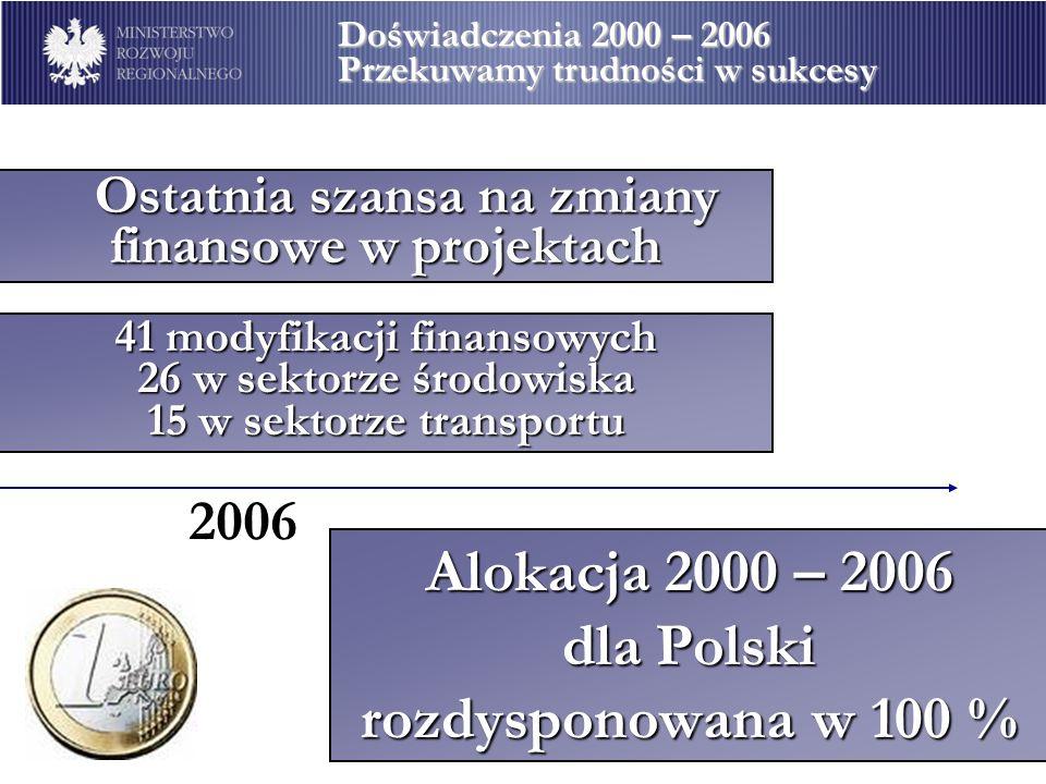 Alokacja 2000 – 2006 dla Polski rozdysponowana w 100 % 2006 Ostatnia szansa na zmiany finansowe w projektach Ostatnia szansa na zmiany finansowe w pro