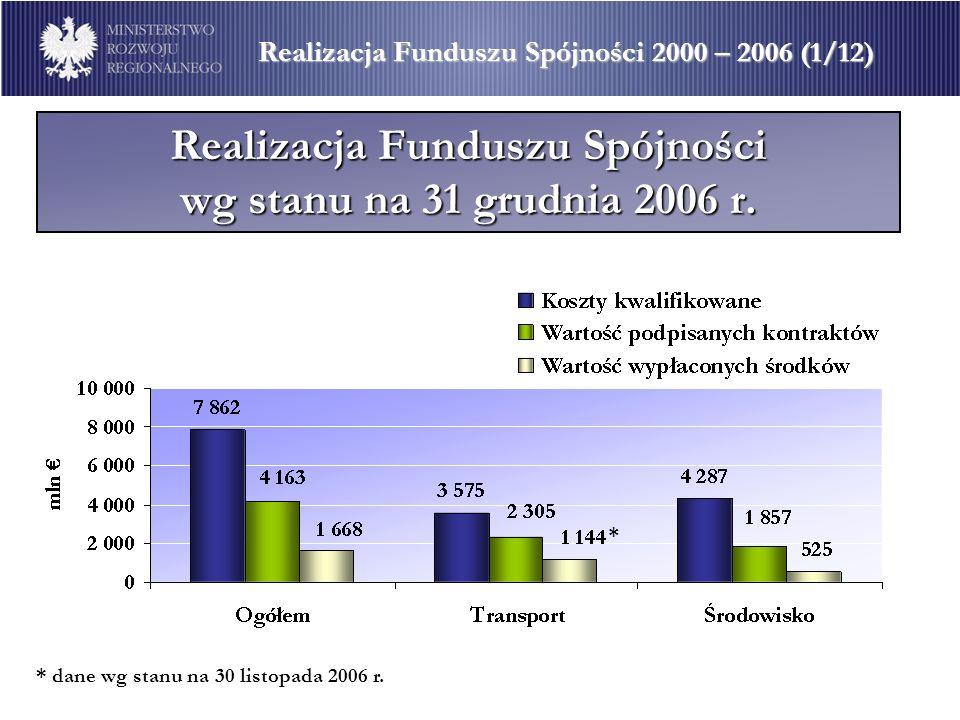 Realizacja Funduszu Spójności 2000 – 2006 (1/12) Realizacja Funduszu Spójności wg stanu na 31 grudnia 2006 r. * * dane wg stanu na 30 listopada 2006 r