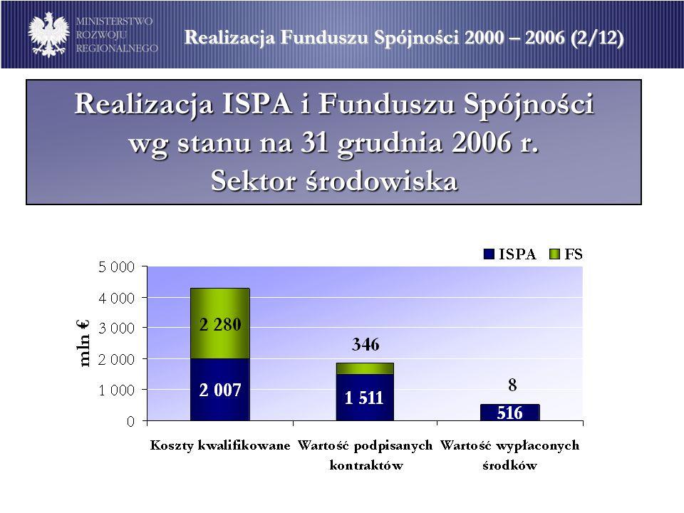Realizacja Funduszu Spójności 2000 – 2006 (2/12) Realizacja ISPA i Funduszu Spójności wg stanu na 31 grudnia 2006 r. Sektor środowiska