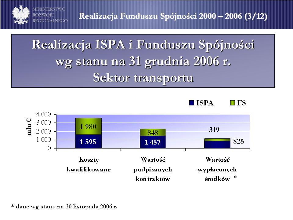Realizacja Funduszu Spójności 2000 – 2006 (3/12) Realizacja ISPA i Funduszu Spójności wg stanu na 31 grudnia 2006 r. Sektor transportu * * dane wg sta