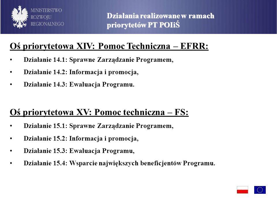 Na realizację działań w ramach Pomocy Technicznej Programu Operacyjnego Infrastruktura i Środowisko zostało przeznaczonych w ramach EFRR i FS 581 259 142 euro.