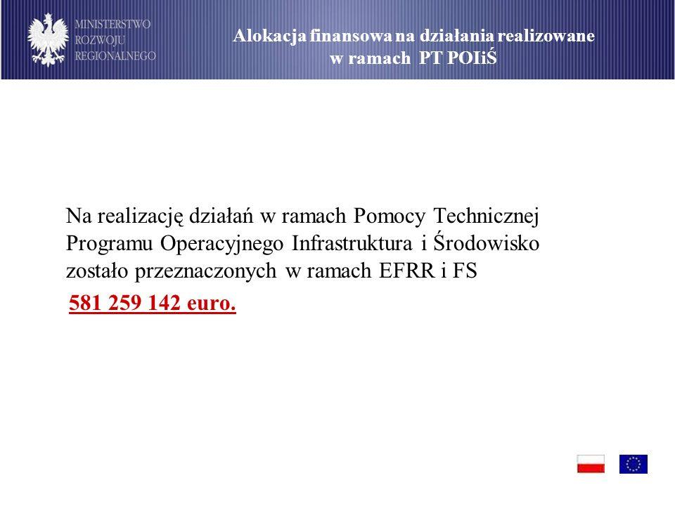 PO Infrastruktura i Środowisko Beneficjenci Pomocy Technicznej POIiŚ Instytucja Zarządzająca 6 Instytucji Pośredniczących 25 Instytucji Wdrażających GDDKiA, PKP PLK S.A.