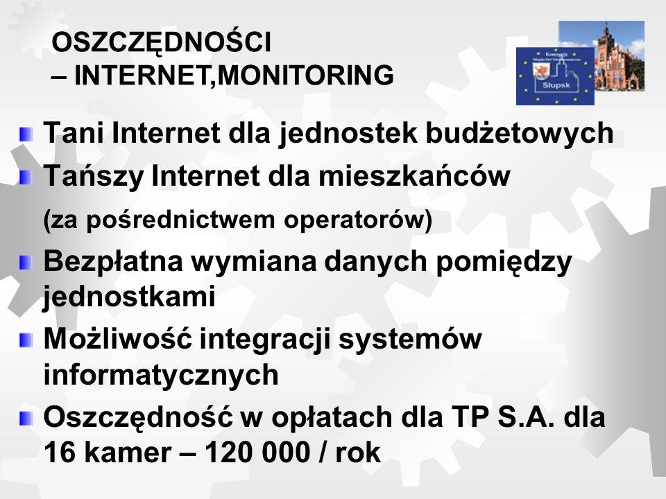Tani Internet dla jednostek budżetowych Tańszy Internet dla mieszkańców (za pośrednictwem operatorów) Bezpłatna wymiana danych pomiędzy jednostkami Mo