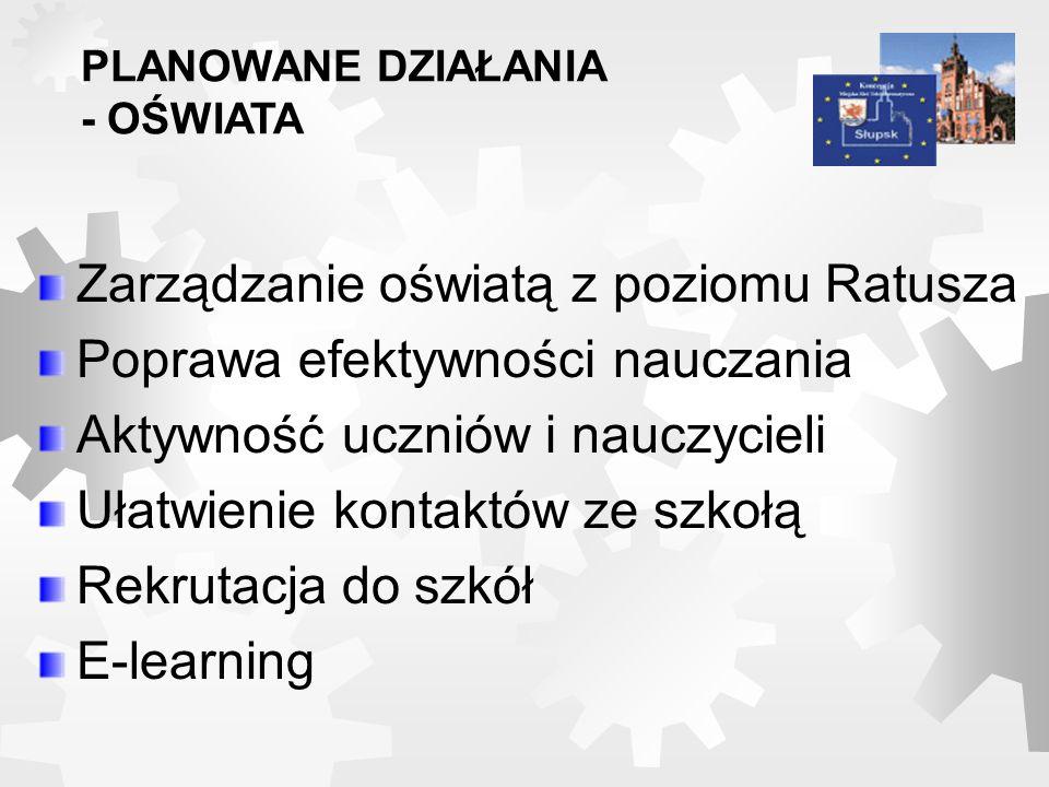 Analiza Return Of Investment (ROI) Oszczędność 3 500 000 $ w ciągu 5 lat Zaangażowanie środków 250 000 $ - sprzęt 500 000 PLN - aplikacje, serwis ok.2000 000 PLN - razem OSZCZĘDNOŚCI – ZASTOSOWANIE SYSTEMU