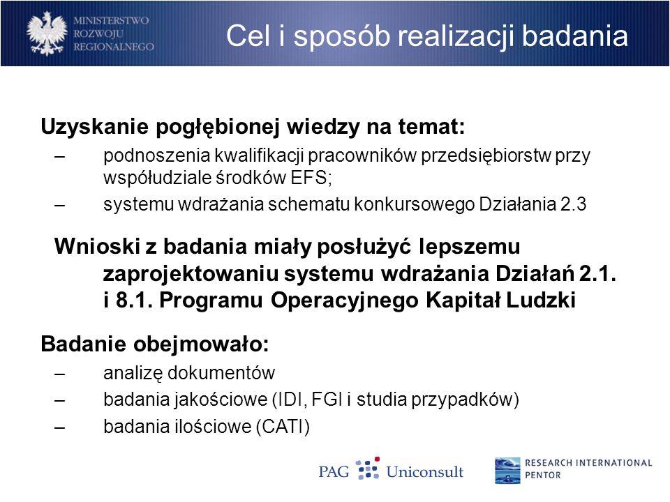 Program Operacyjny Rozwój Polski Wschodniej Cele Rozkład geograficzny projektów