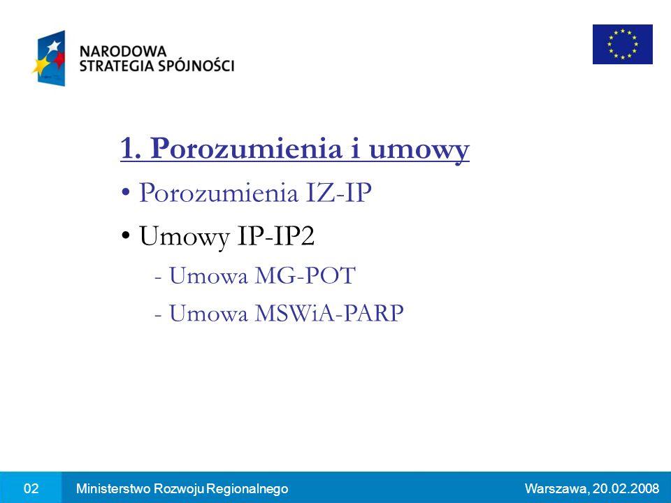 02Ministerstwo Rozwoju RegionalnegoWarszawa, 20.02.2008 1. Porozumienia i umowy Porozumienia IZ-IP Umowy IP-IP2 - Umowa MG-POT - Umowa MSWiA-PARP