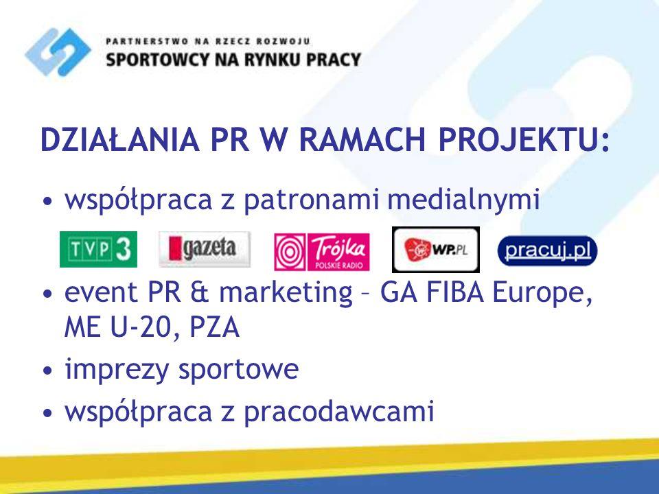 DZIAŁANIA PR W RAMACH PROJEKTU: współpraca z patronami medialnymi event PR & marketing – GA FIBA Europe, ME U-20, PZA imprezy sportowe współpraca z pr