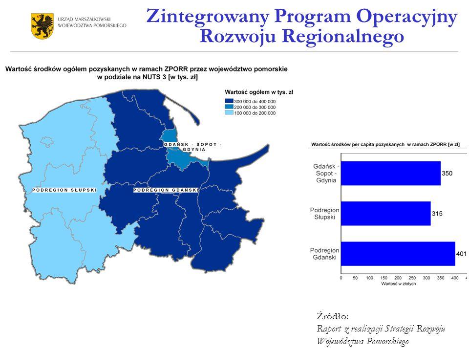Zintegrowany Program Operacyjny Rozwoju Regionalnego Źródło: Raport z realizacji Strategii Rozwoju Województwa Pomorskiego