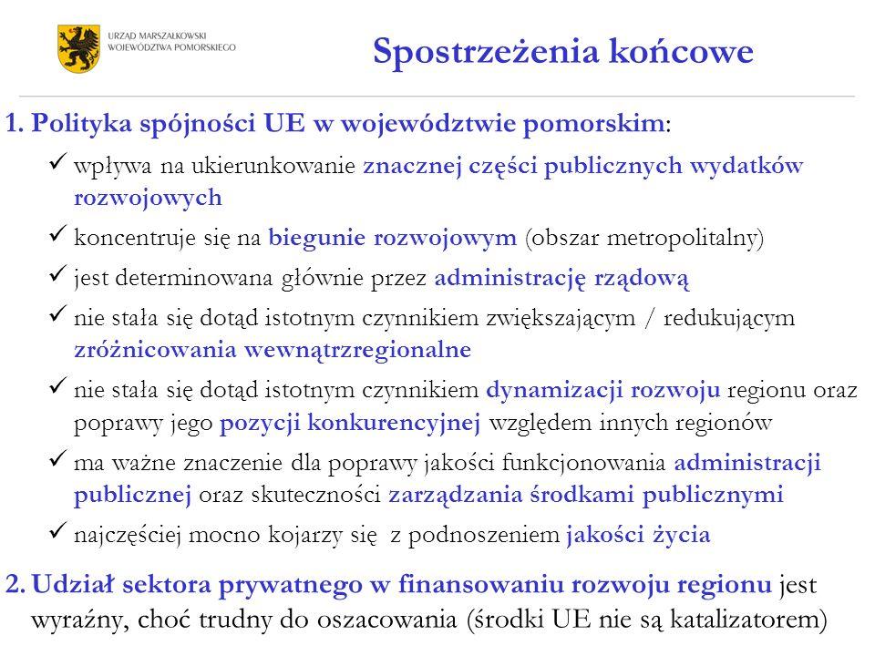 1.Polityka spójności UE w województwie pomorskim: wpływa na ukierunkowanie znacznej części publicznych wydatków rozwojowych koncentruje się na biegunie rozwojowym (obszar metropolitalny) jest determinowana głównie przez administrację rządową nie stała się dotąd istotnym czynnikiem zwiększającym / redukującym zróżnicowania wewnątrzregionalne nie stała się dotąd istotnym czynnikiem dynamizacji rozwoju regionu oraz poprawy jego pozycji konkurencyjnej względem innych regionów ma ważne znaczenie dla poprawy jakości funkcjonowania administracji publicznej oraz skuteczności zarządzania środkami publicznymi najczęściej mocno kojarzy się z podnoszeniem jakości życia 2.Udział sektora prywatnego w finansowaniu rozwoju regionu jest wyraźny, choć trudny do oszacowania (środki UE nie są katalizatorem) Spostrzeżenia końcowe