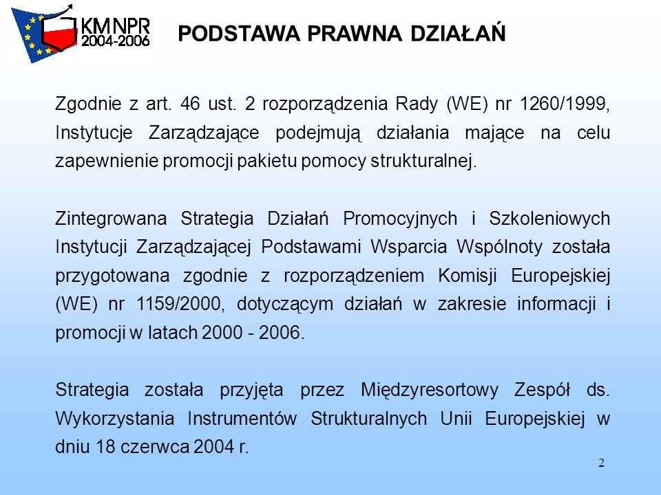2 PODSTAWA PRAWNA DZIAŁAŃ Zgodnie z art. 46 ust. 2 rozporządzenia Rady (WE) nr 1260/1999, Instytucje Zarządzające podejmują działania mające na celu z