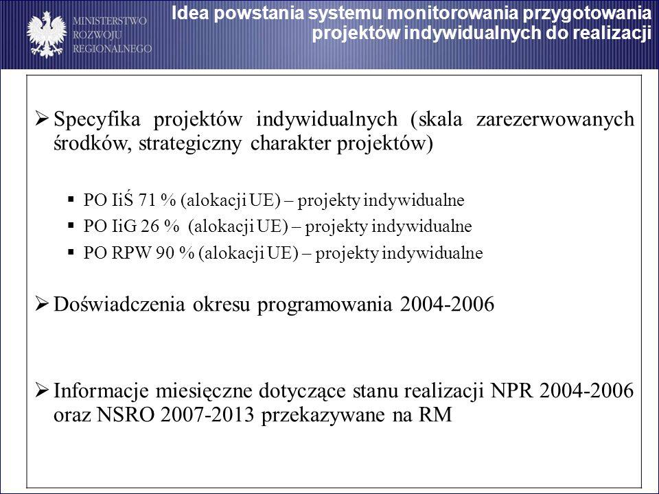 Idea powstania systemu monitorowania przygotowania projektów indywidualnych do realizacji Specyfika projektów indywidualnych (skala zarezerwowanych środków, strategiczny charakter projektów) PO IiŚ 71 % (alokacji UE) – projekty indywidualne PO IiG 26 % (alokacji UE) – projekty indywidualne PO RPW 90 % (alokacji UE) – projekty indywidualne Doświadczenia okresu programowania 2004-2006 Informacje miesięczne dotyczące stanu realizacji NPR 2004-2006 oraz NSRO 2007-2013 przekazywane na RM