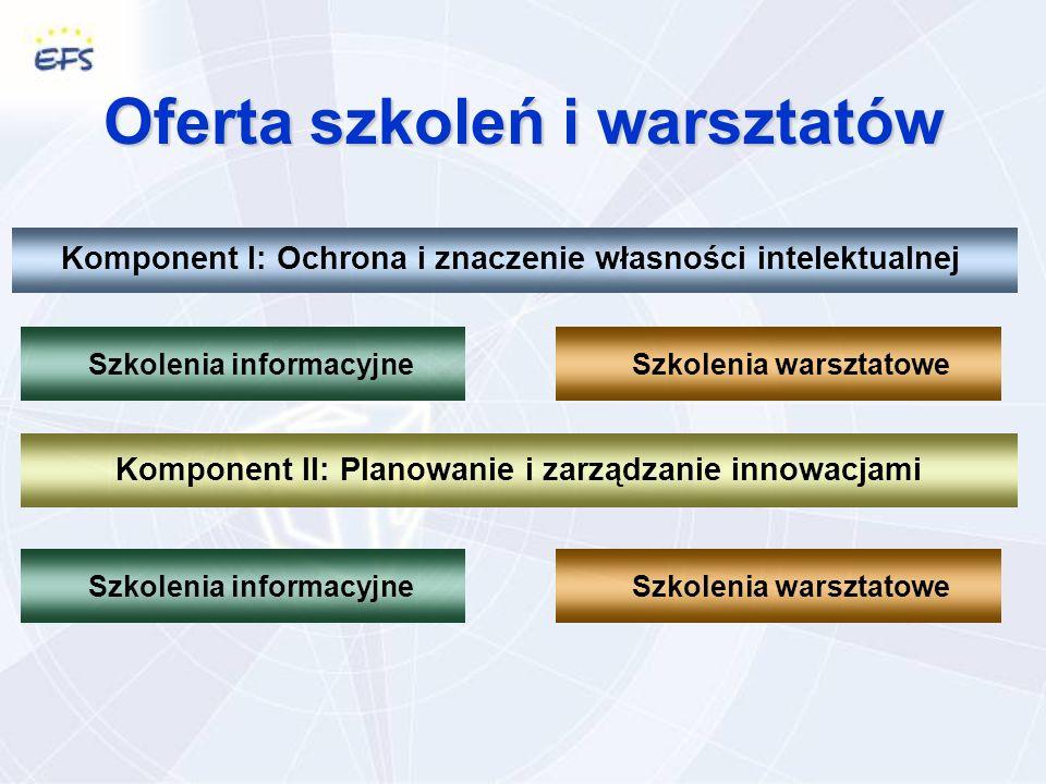 Szkolenia informacyjneSzkolenia warsztatowe Komponent II: Planowanie i zarządzanie innowacjami Oferta szkoleń i warsztatów Komponent I: Ochrona i znaczenie własności intelektualnej Szkolenia informacyjneSzkolenia warsztatowe
