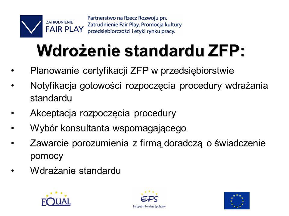 Wdrożenie standardu ZFP: Planowanie certyfikacji ZFP w przedsiębiorstwie Notyfikacja gotowości rozpoczęcia procedury wdrażania standardu Akceptacja ro