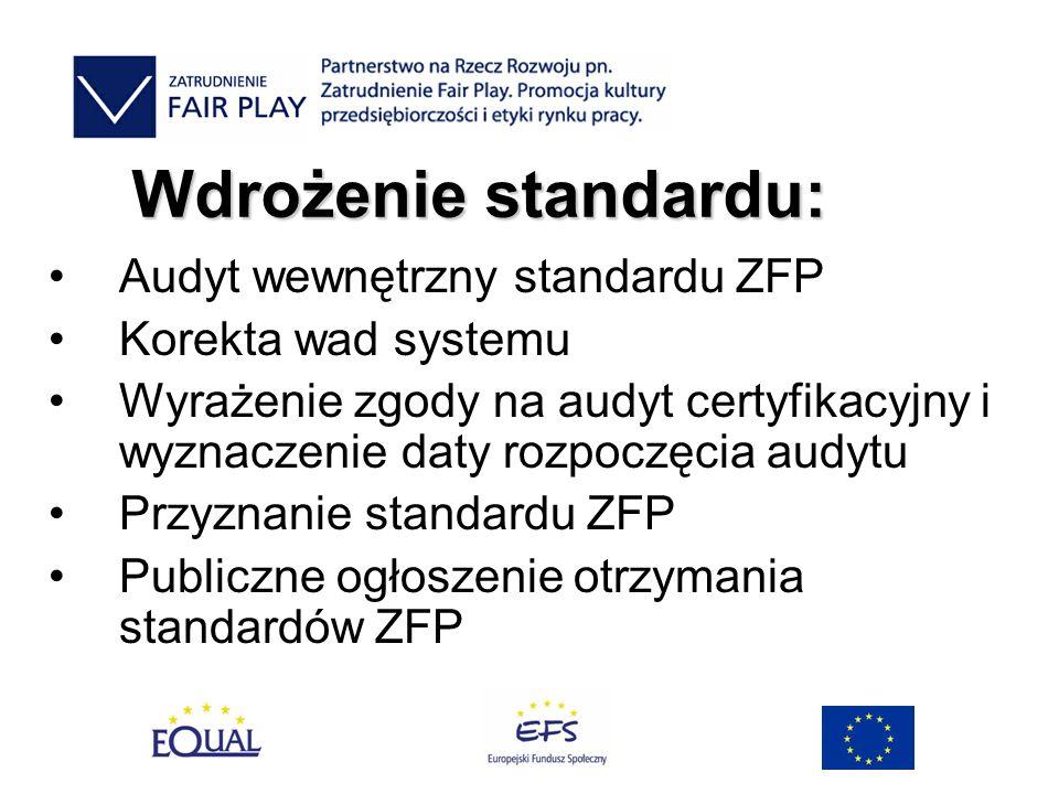 Wdrożenie standardu: Audyt wewnętrzny standardu ZFP Korekta wad systemu Wyrażenie zgody na audyt certyfikacyjny i wyznaczenie daty rozpoczęcia audytu