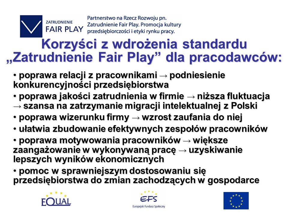 Korzyści z wdrożenia standardu Zatrudnienie Fair Play dla pracodawców: poprawa relacji z pracownikami podniesienie konkurencyjności przedsiębiorstwa p
