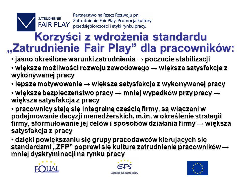 Korzyści z wdrożenia standardu Zatrudnienie Fair Play dla pracowników: jasno określone warunki zatrudnienia poczucie stabilizacji jasno określone waru
