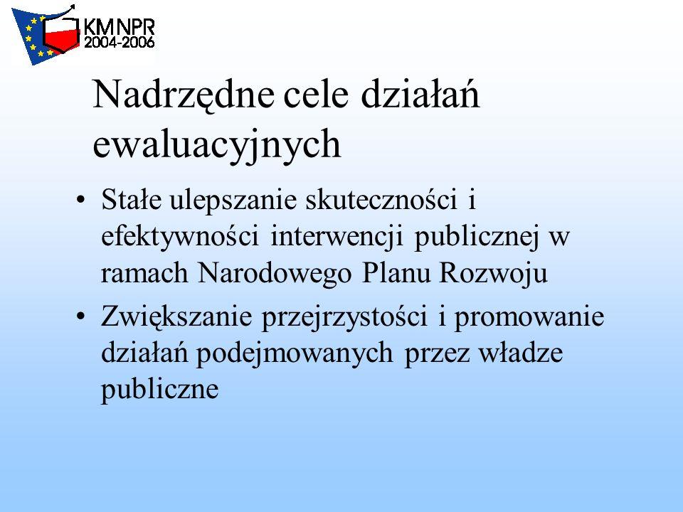 Nadrzędne cele działań ewaluacyjnych Stałe ulepszanie skuteczności i efektywności interwencji publicznej w ramach Narodowego Planu Rozwoju Zwiększanie przejrzystości i promowanie działań podejmowanych przez władze publiczne
