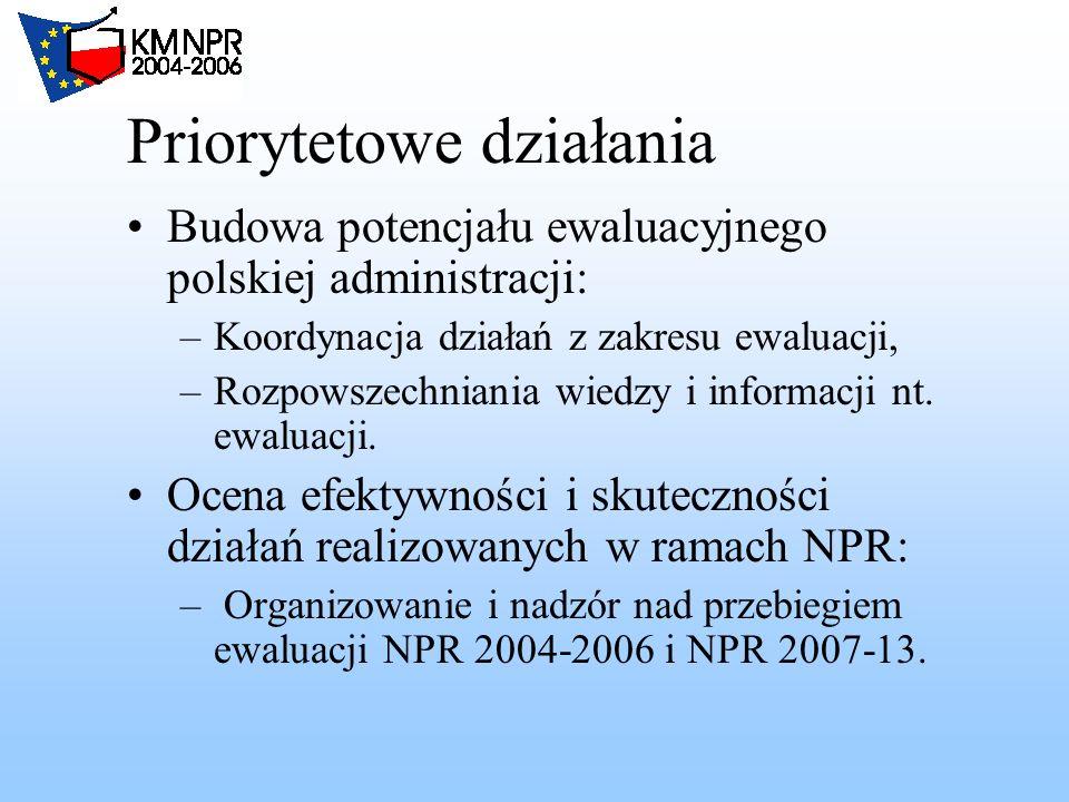 Priorytetowe działania Budowa potencjału ewaluacyjnego polskiej administracji: –Koordynacja działań z zakresu ewaluacji, –Rozpowszechniania wiedzy i informacji nt.