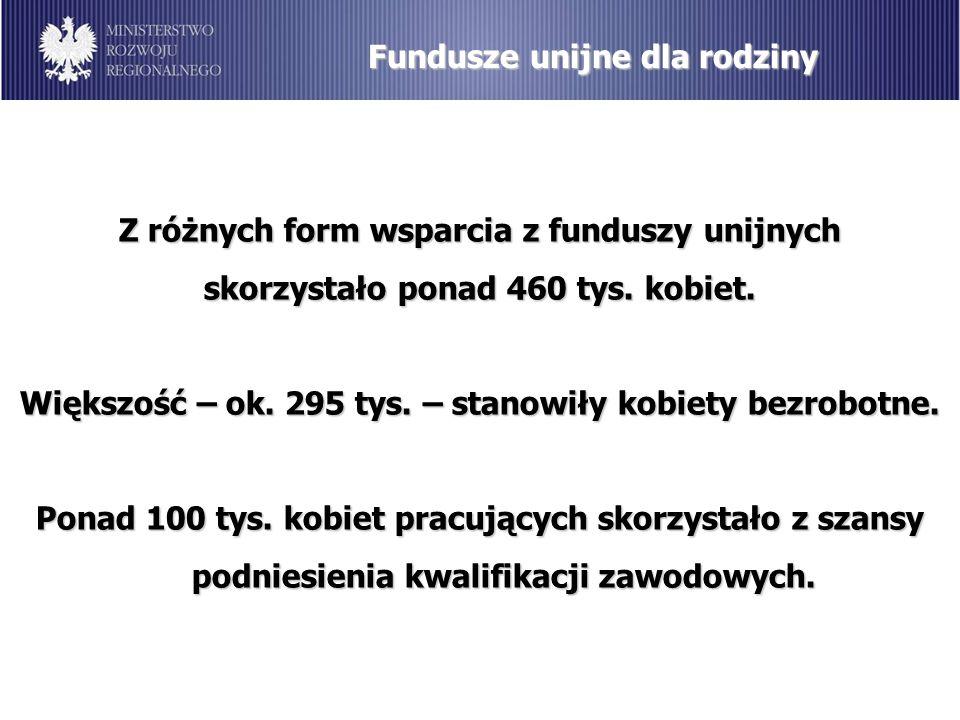 Fundusze unijne dla rodziny Z różnych form wsparcia z funduszy unijnych skorzystało ponad 460 tys.