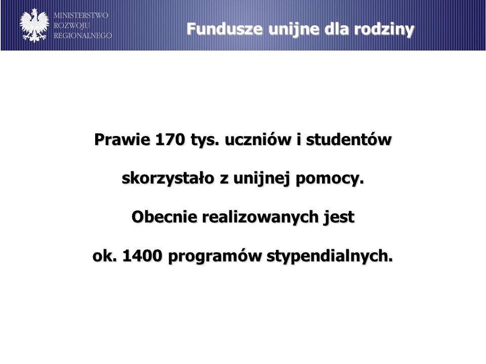 Fundusze unijne dla rodziny Prawie 170 tys. uczniów i studentów skorzystało z unijnej pomocy.