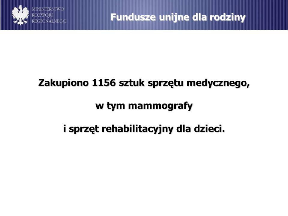 Fundusze unijne dla rodziny Zakupiono 1156 sztuk sprzętu medycznego, w tym mammografy i sprzęt rehabilitacyjny dla dzieci.