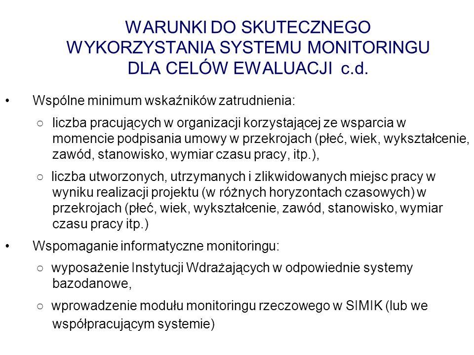 WARUNKI DO SKUTECZNEGO WYKORZYSTANIA SYSTEMU MONITORINGU DLA CELÓW EWALUACJI c.d.