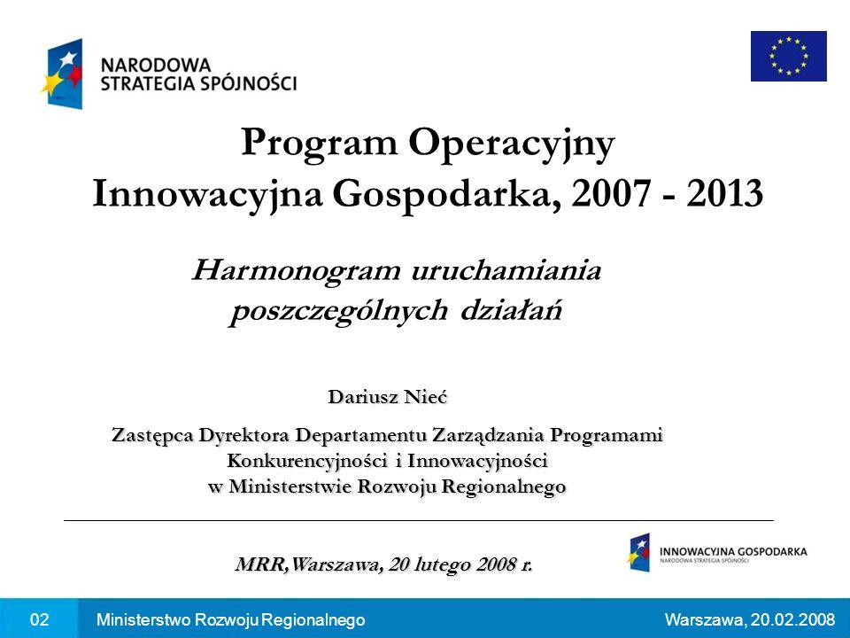 Dziękuję za uwagę!!!! www.mrr.gov.pl www.funduszestrukturalne.gov.pl www.konkurencyjnosc.gov.pl