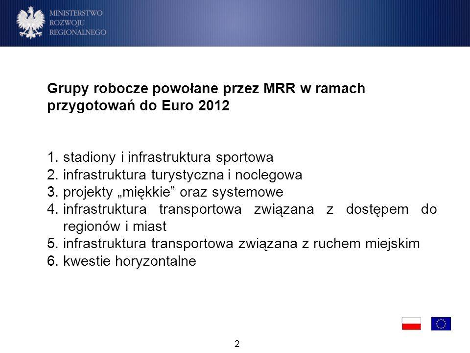 2 Grupy robocze powołane przez MRR w ramach przygotowań do Euro 2012 1. stadiony i infrastruktura sportowa 2. infrastruktura turystyczna i noclegowa 3