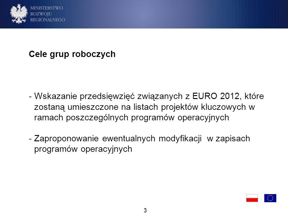 3 Cele grup roboczych -Wskazanie przedsięwzięć związanych z EURO 2012, które zostaną umieszczone na listach projektów kluczowych w ramach poszczególny