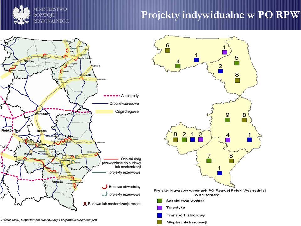 Projekty indywidualne w PO RPW