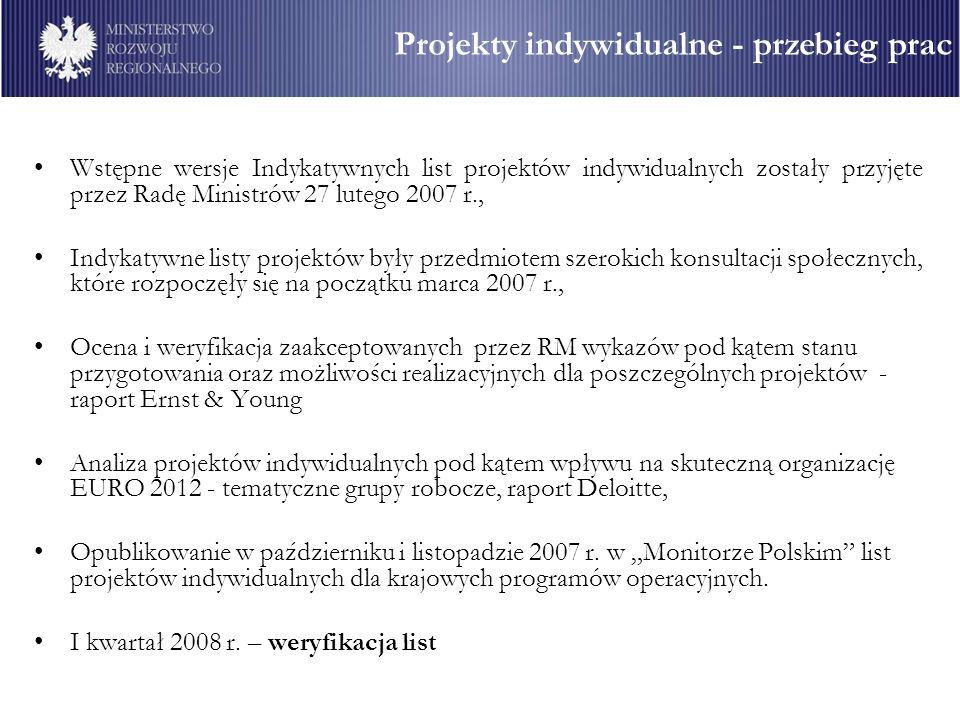Wstępne wersje Indykatywnych list projektów indywidualnych zostały przyjęte przez Radę Ministrów 27 lutego 2007 r., Indykatywne listy projektów były przedmiotem szerokich konsultacji społecznych, które rozpoczęły się na początku marca 2007 r., Ocena i weryfikacja zaakceptowanych przez RM wykazów pod kątem stanu przygotowania oraz możliwości realizacyjnych dla poszczególnych projektów - raport Ernst & Young Analiza projektów indywidualnych pod kątem wpływu na skuteczną organizację EURO 2012 - tematyczne grupy robocze, raport Deloitte, Opublikowanie w październiku i listopadzie 2007 r.