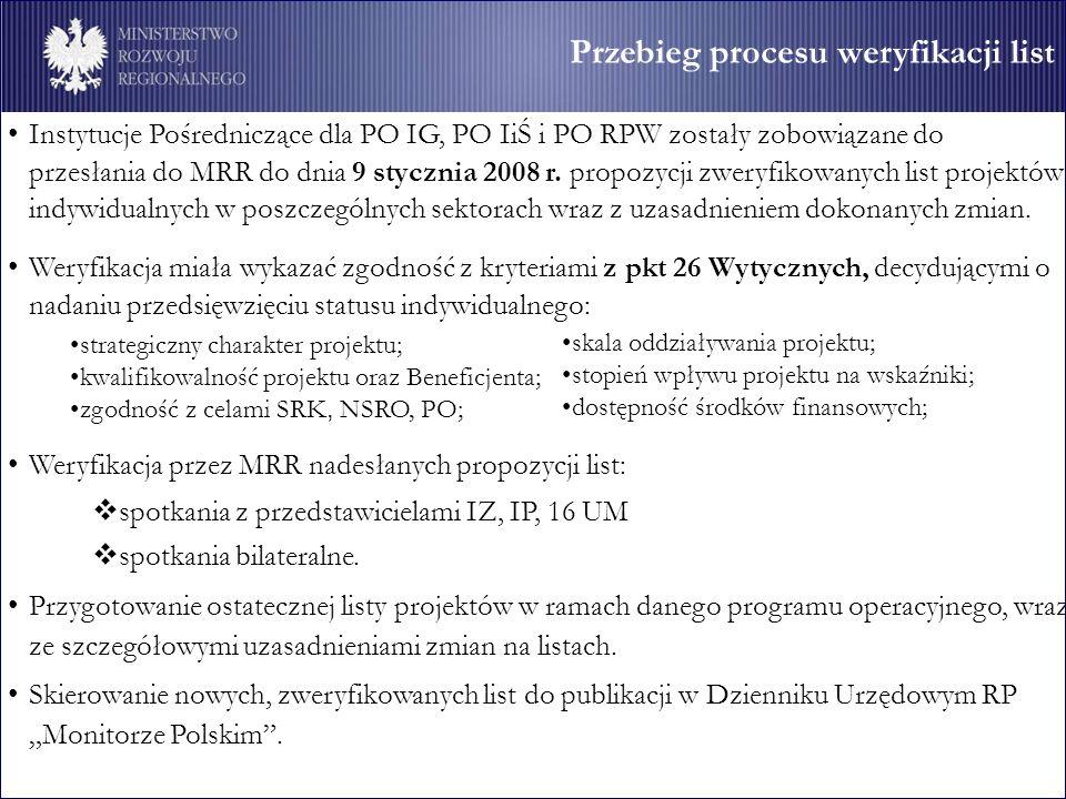 Przebieg procesu weryfikacji list Instytucje Pośredniczące dla PO IG, PO IiŚ i PO RPW zostały zobowiązane do przesłania do MRR do dnia 9 stycznia 2008