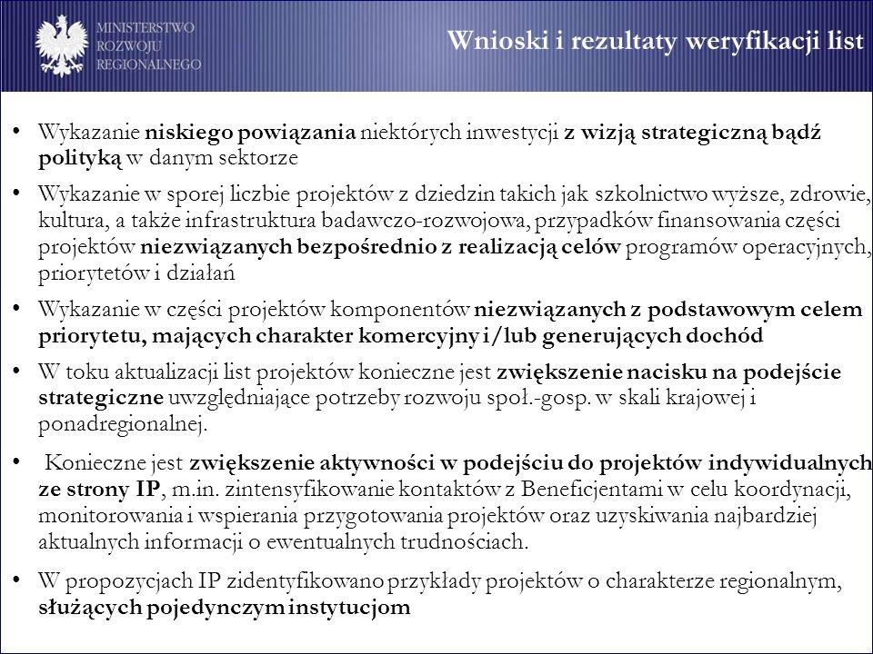 Wnioski i rezultaty weryfikacji list Wykazanie niskiego powiązania niektórych inwestycji z wizją strategiczną bądź polityką w danym sektorze Wykazanie